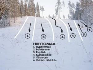 hiihtomaa_rinnekartta